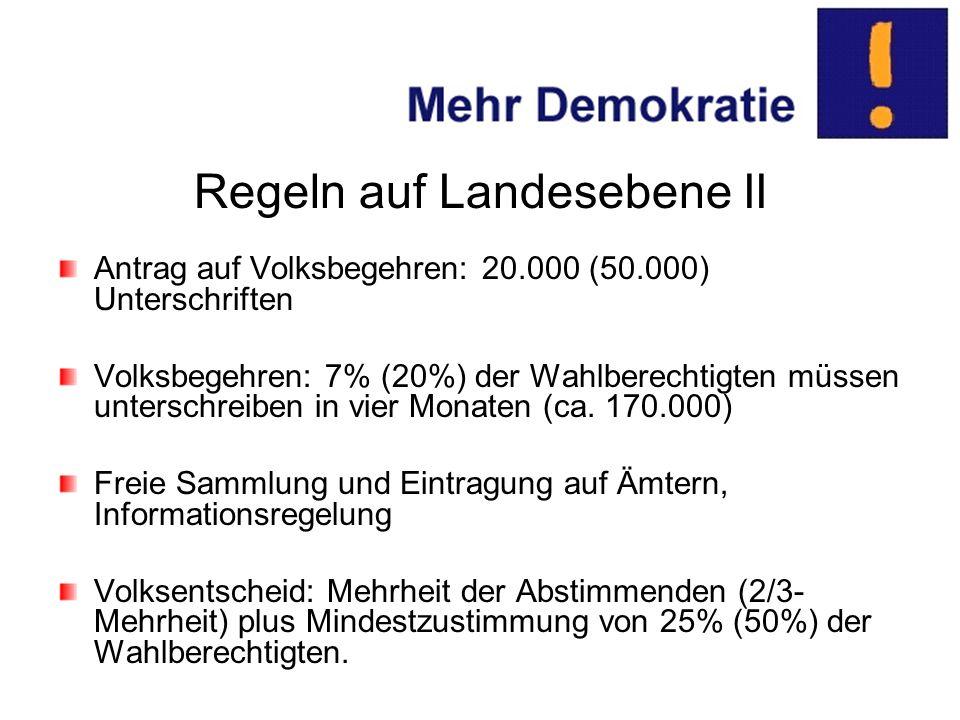 Regeln auf Landesebene II Antrag auf Volksbegehren: 20.000 (50.000) Unterschriften Volksbegehren: 7% (20%) der Wahlberechtigten müssen unterschreiben in vier Monaten (ca.