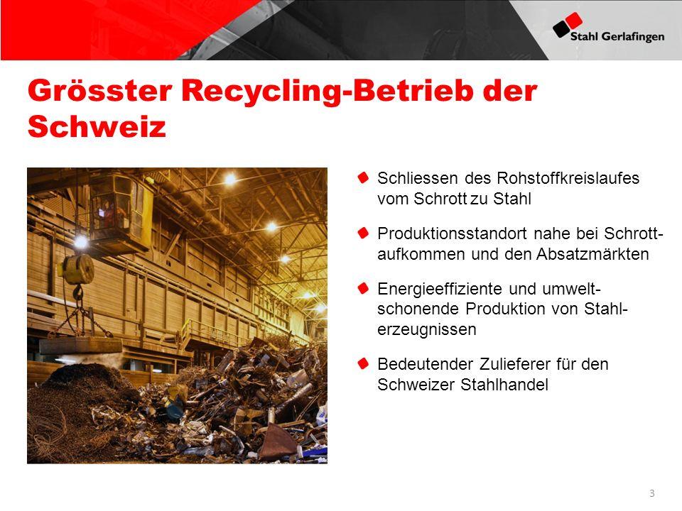 3 Grösster Recycling-Betrieb der Schweiz Schliessen des Rohstoffkreislaufes vom Schrott zu Stahl Produktionsstandort nahe bei Schrott- aufkommen und d