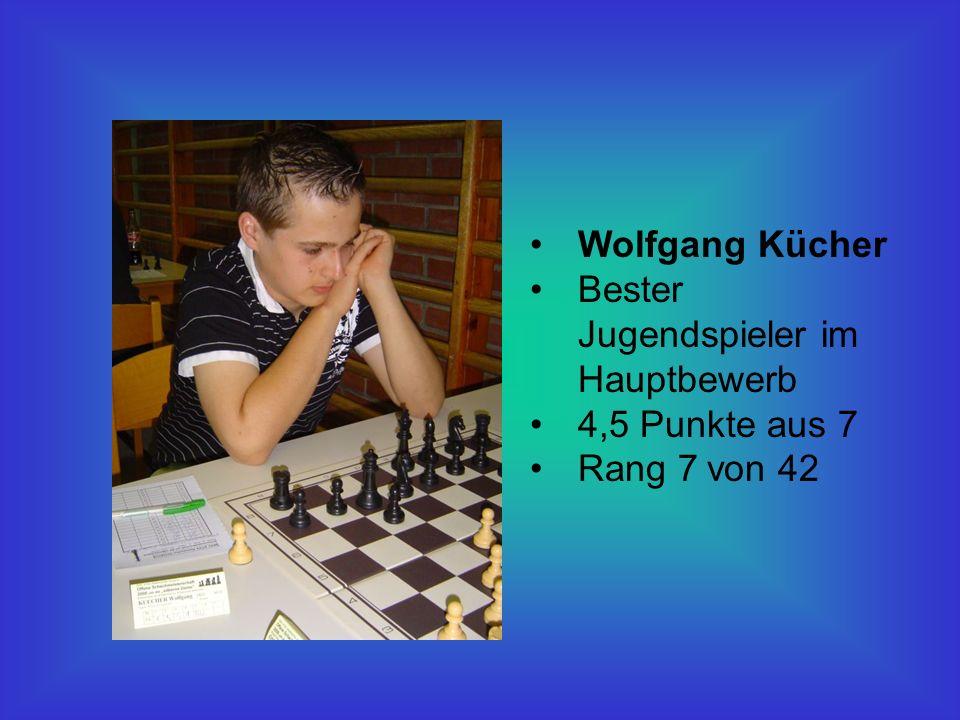 Wolfgang Kücher Bester Jugendspieler im Hauptbewerb 4,5 Punkte aus 7 Rang 7 von 42