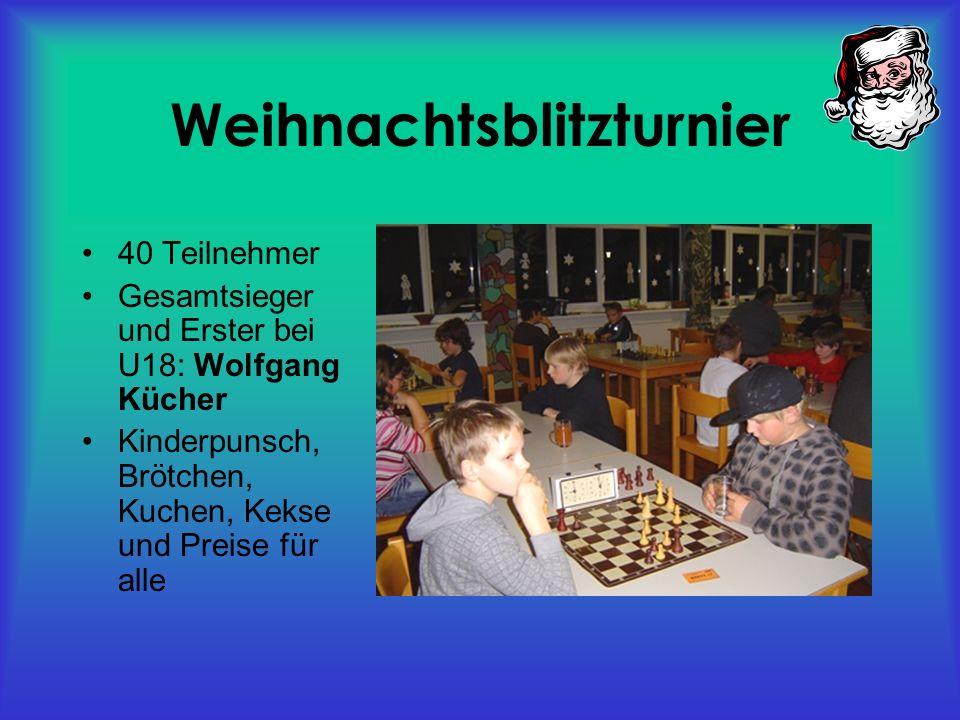 Weihnachtsblitzturnier 40 Teilnehmer Gesamtsieger und Erster bei U18: Wolfgang Kücher Kinderpunsch, Brötchen, Kuchen, Kekse und Preise für alle