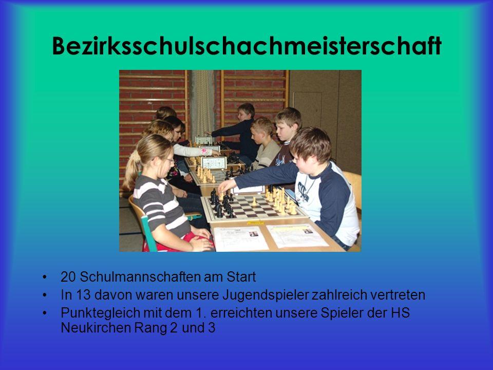 Landessschulschachmeisterschaft Linz, 16.4. 2008 Bewerb Unterstufe: 40 qualifizierte Teilnehmer 7.