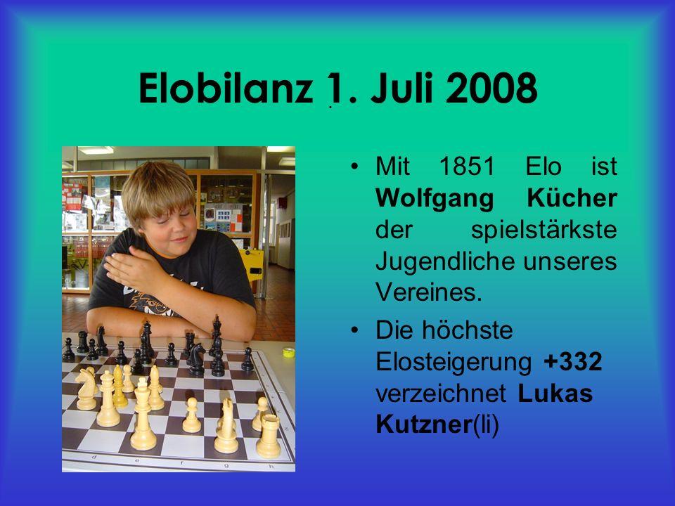Landesmeister U16: Julian Salletmeier (li) Landesmeister U12: Stefan Pöllner (re) ASKÖ Jugendlandesmeisterschaften