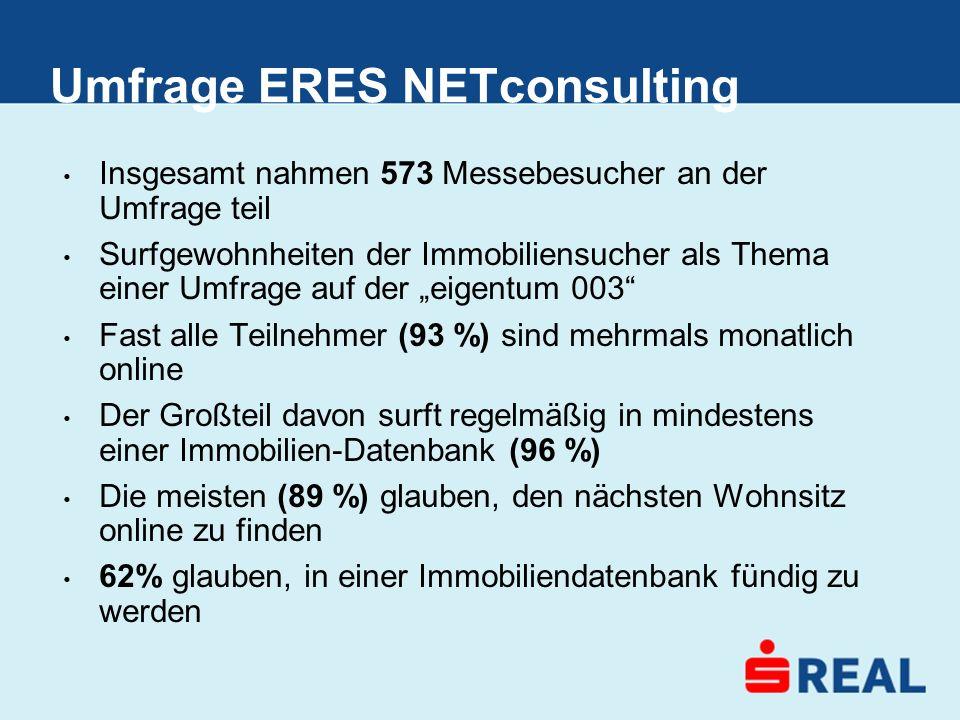 Umfrage ERES NETconsulting Insgesamt nahmen 573 Messebesucher an der Umfrage teil Surfgewohnheiten der Immobiliensucher als Thema einer Umfrage auf de