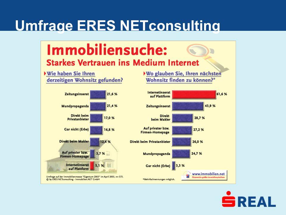 Umfrage ERES NETconsulting