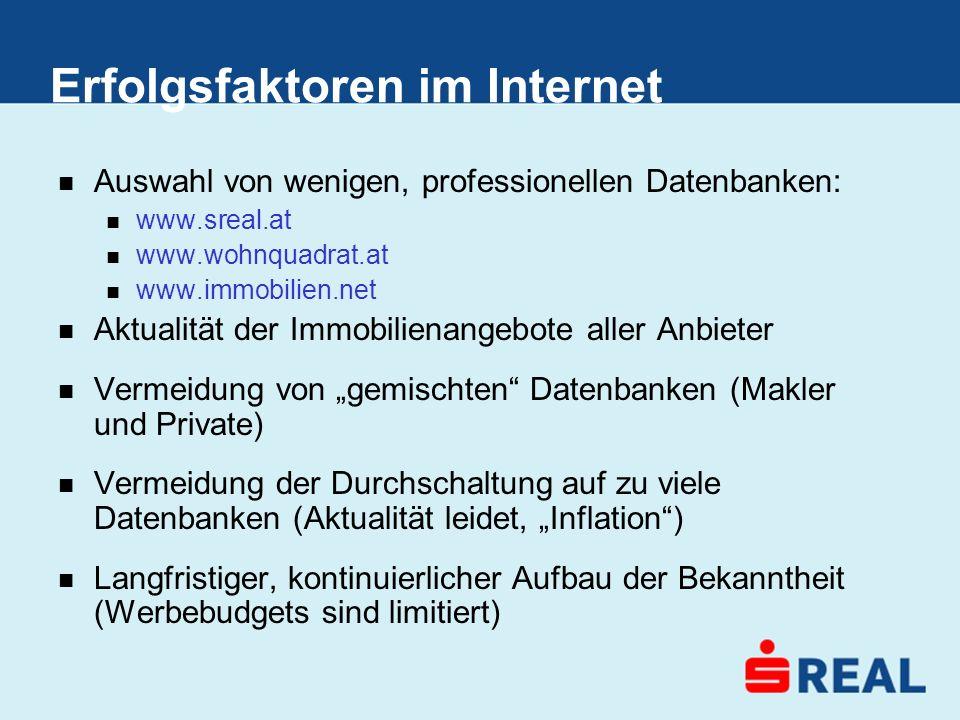 Erfolgsfaktoren im Internet Auswahl von wenigen, professionellen Datenbanken: www.sreal.at www.wohnquadrat.at www.immobilien.net Aktualität der Immobi