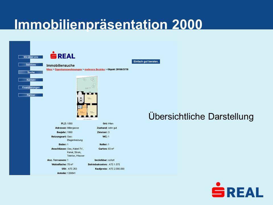 Immobilienpräsentation 2000 Übersichtliche Darstellung