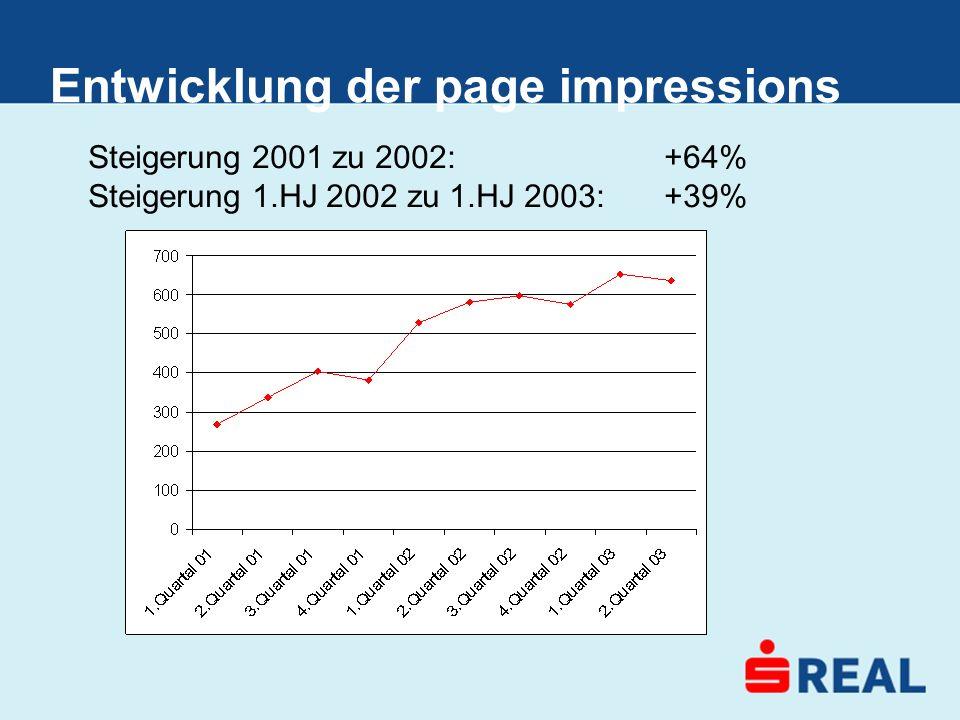 Entwicklung der page impressions Steigerung 2001 zu 2002:+64% Steigerung 1.HJ 2002 zu 1.HJ 2003: +39%