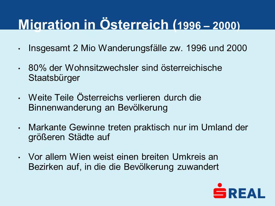 Insgesamt 2 Mio Wanderungsfälle zw. 1996 und 2000 80% der Wohnsitzwechsler sind österreichische Staatsbürger Weite Teile Österreichs verlieren durch d