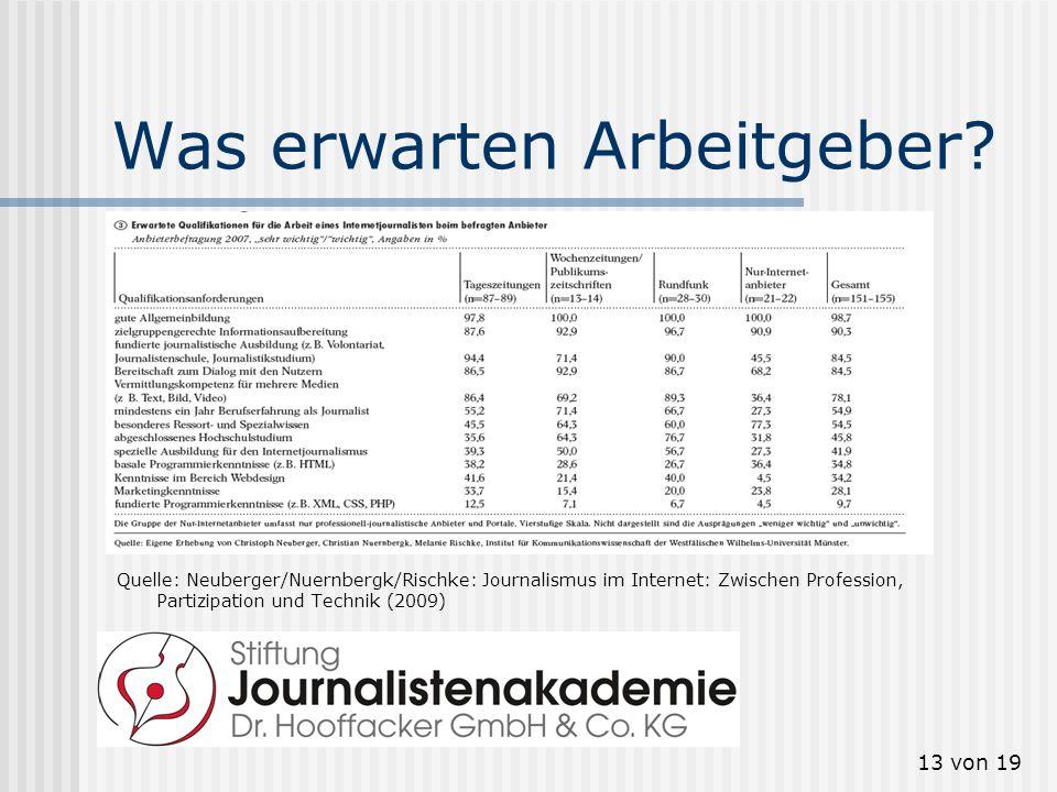 13 von 19 Was erwarten Arbeitgeber? Quelle: Neuberger/Nuernbergk/Rischke: Journalismus im Internet: Zwischen Profession, Partizipation und Technik (20