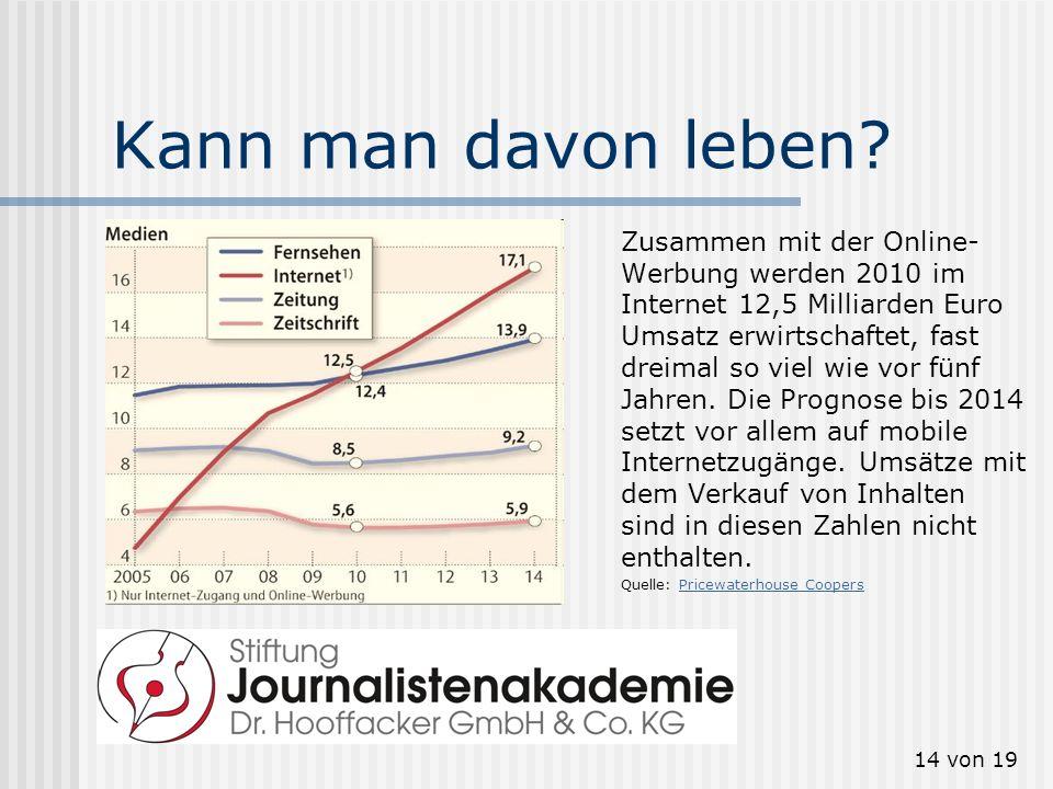 14 von 19 Kann man davon leben? Zusammen mit der Online- Werbung werden 2010 im Internet 12,5 Milliarden Euro Umsatz erwirtschaftet, fast dreimal so v