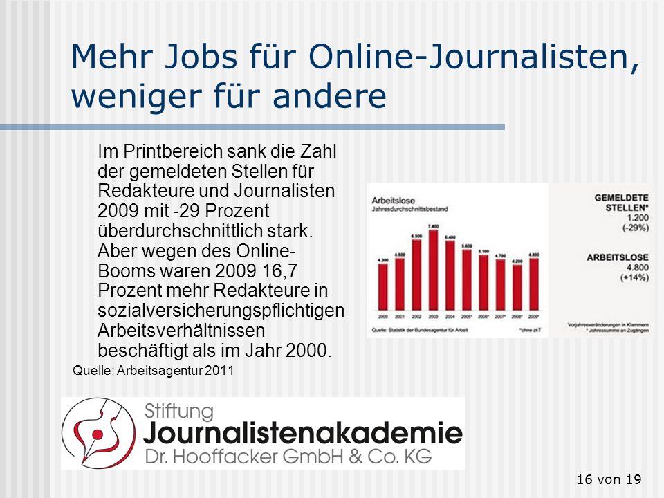 16 von 19 Mehr Jobs für Online-Journalisten, weniger für andere Im Printbereich sank die Zahl der gemeldeten Stellen für Redakteure und Journalisten 2