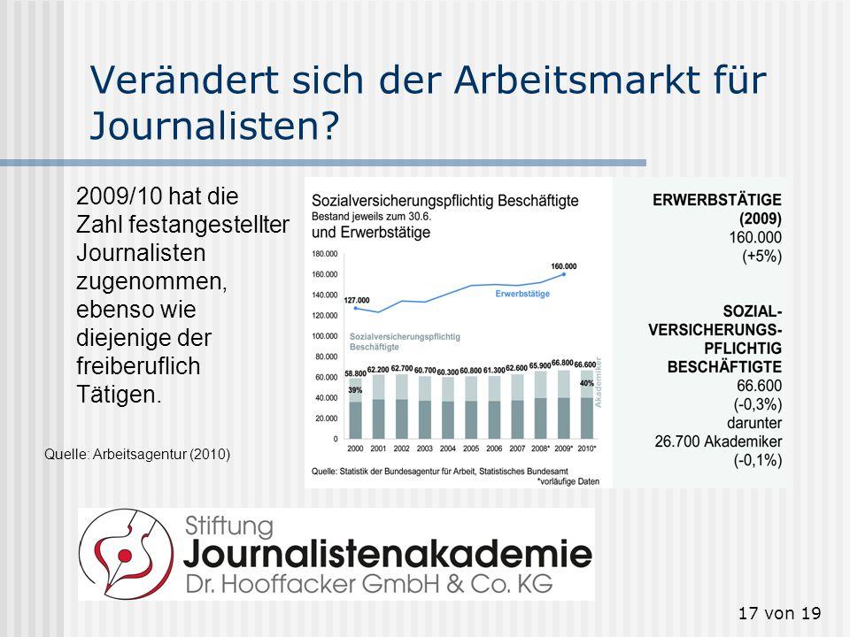 17 von 19 Verändert sich der Arbeitsmarkt für Journalisten? 2009/10 hat die Zahl festangestellter Journalisten zugenommen, ebenso wie diejenige der fr