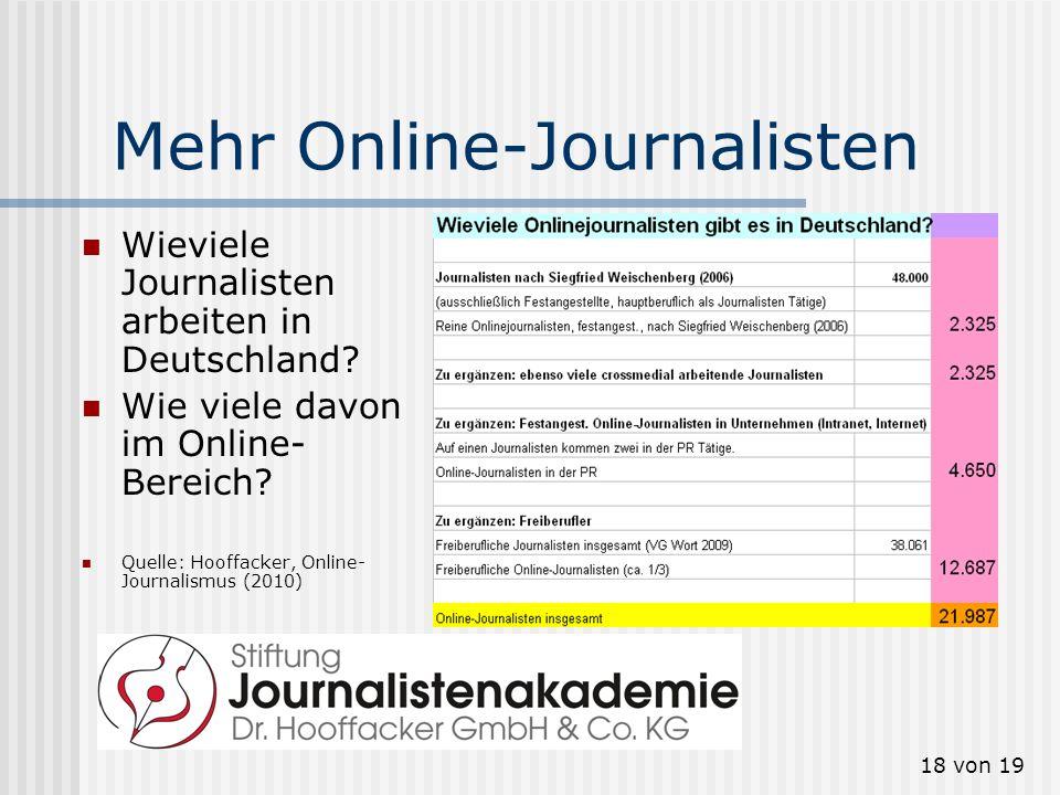 18 von 19 Mehr Online-Journalisten Wieviele Journalisten arbeiten in Deutschland? Wie viele davon im Online- Bereich? Quelle: Hooffacker, Online- Jour