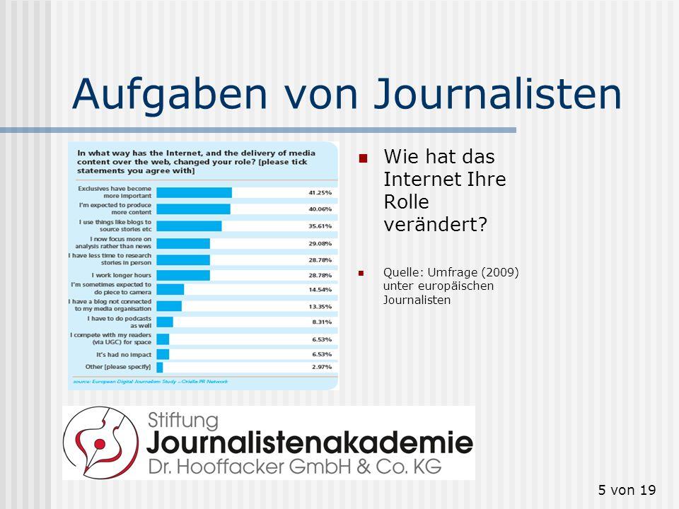 5 von 19 Aufgaben von Journalisten Wie hat das Internet Ihre Rolle verändert? Quelle: Umfrage (2009) unter europäischen Journalisten