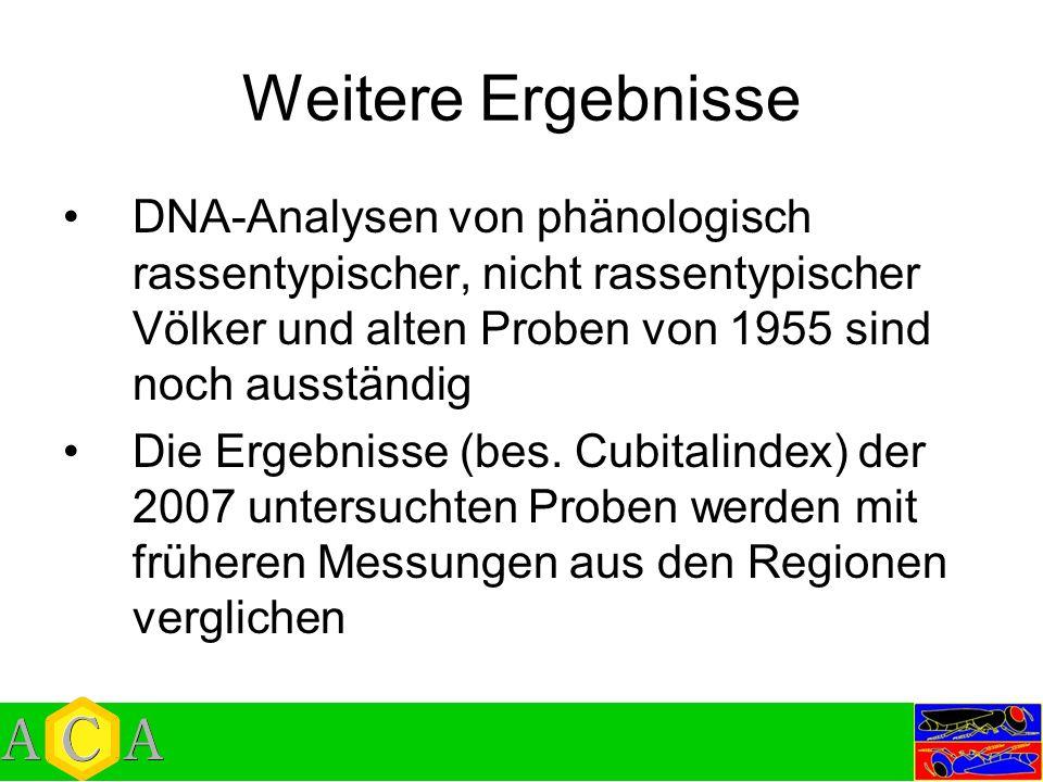 DNA-Analysen von phänologisch rassentypischer, nicht rassentypischer Völker und alten Proben von 1955 sind noch ausständig Die Ergebnisse (bes. Cubita