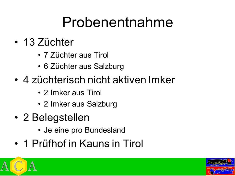 Probenentnahme 13 Züchter 7 Züchter aus Tirol 6 Züchter aus Salzburg 4 züchterisch nicht aktiven Imker 2 Imker aus Tirol 2 Imker aus Salzburg 2 Belegs