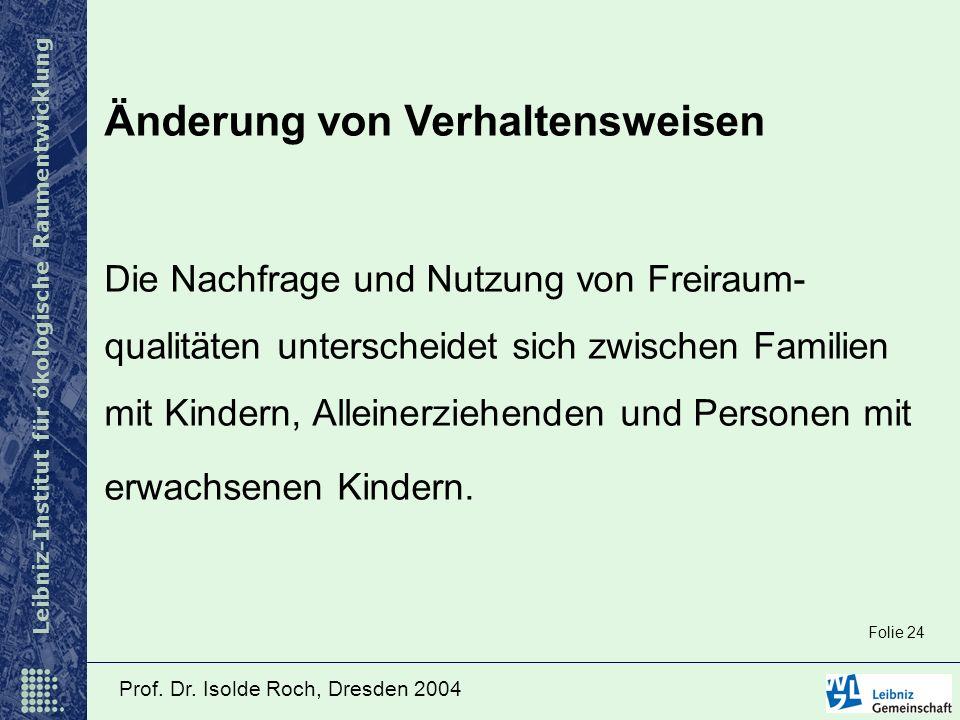 Leibniz-Institut für ökologische Raumentwicklung Prof. Dr. Isolde Roch, Dresden 2004 Änderung von Verhaltensweisen Die Nachfrage und Nutzung von Freir