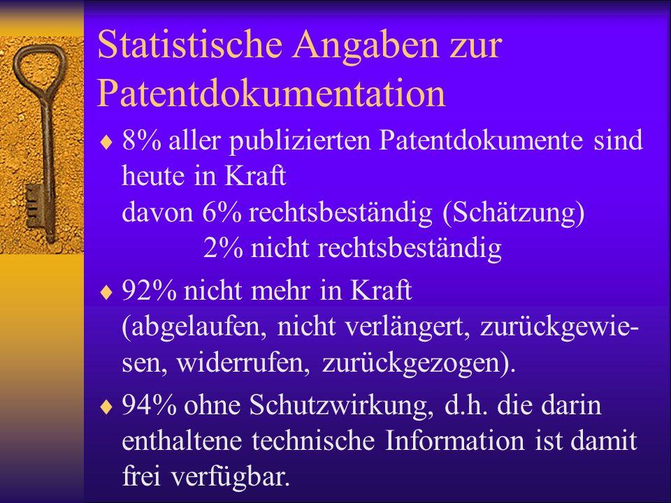 Statistische Angaben zur Patentdokumentation 8% aller publizierten Patentdokumente sind heute in Kraft davon 6% rechtsbeständig (Schätzung) 2% nicht r
