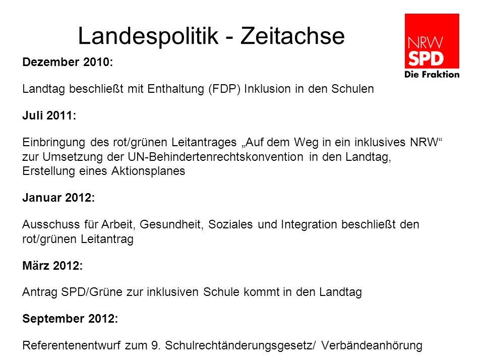 Landespolitik - Zeitachse Dezember 2010: Landtag beschließt mit Enthaltung (FDP) Inklusion in den Schulen Juli 2011: Einbringung des rot/grünen Leitan