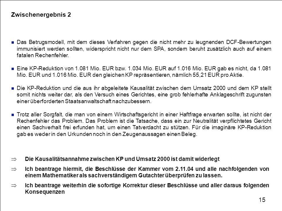 Zwischenergebnis 2 Das Betrugsmodell, mit dem dieses Verfahren gegen die nicht mehr zu leugnenden DCF-Bewertungen immunisiert werden sollten, widerspricht nicht nur dem SPA, sondern beruht zusätzlich auch auf einem fatalen Rechenfehler.