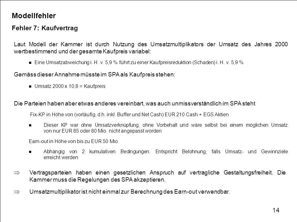 Modellfehler Fehler 7: Kaufvertrag Laut Modell der Kammer ist durch Nutzung des Umsatzmultiplikators der Umsatz des Jahres 2000 wertbestimmend und der