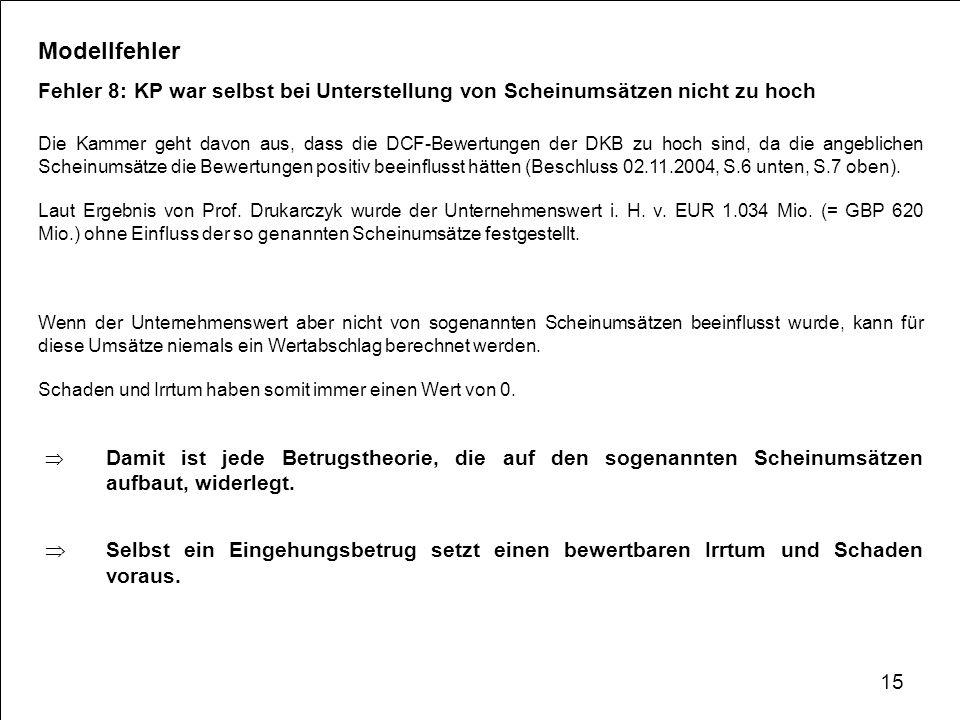 Modellfehler Fehler 8: KP war selbst bei Unterstellung von Scheinumsätzen nicht zu hoch Die Kammer geht davon aus, dass die DCF-Bewertungen der DKB zu hoch sind, da die angeblichen Scheinumsätze die Bewertungen positiv beeinflusst hätten (Beschluss 02.11.2004, S.6 unten, S.7 oben).