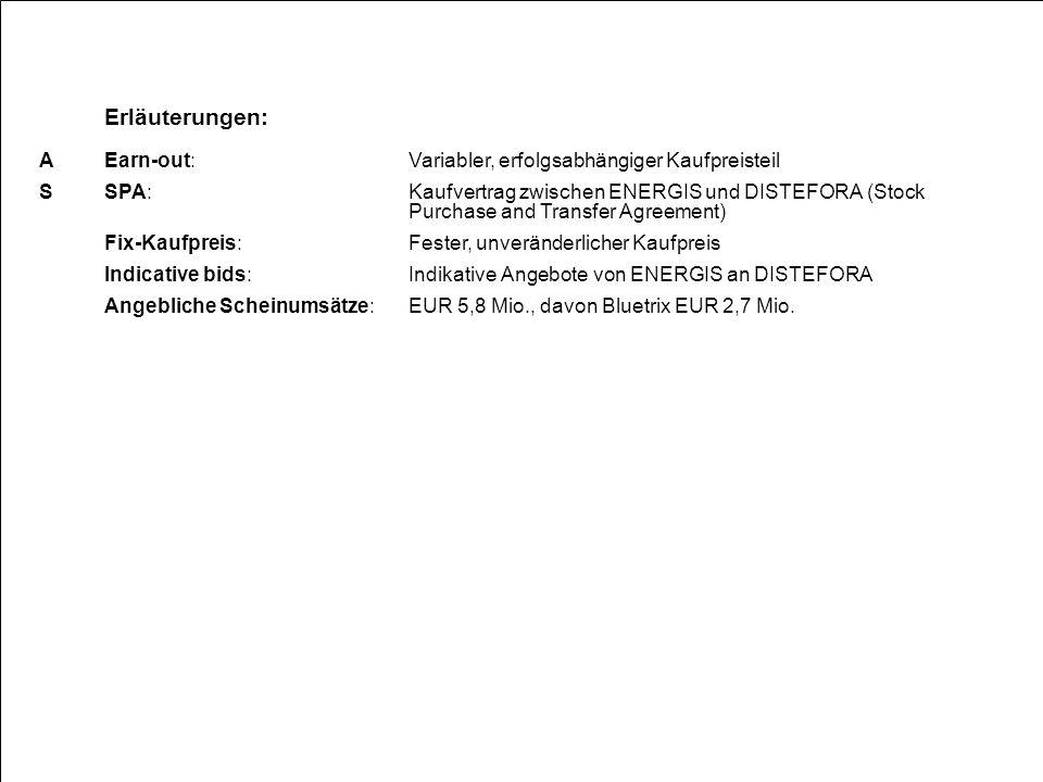 Erläuterungen: AEarn-out:Variabler, erfolgsabhängiger Kaufpreisteil SSPA:Kaufvertrag zwischen ENERGIS und DISTEFORA (Stock Purchase and Transfer Agreement) Fix-Kaufpreis:Fester, unveränderlicher Kaufpreis Indicative bids:Indikative Angebote von ENERGIS an DISTEFORA Angebliche Scheinumsätze:EUR 5,8 Mio., davon Bluetrix EUR 2,7 Mio.