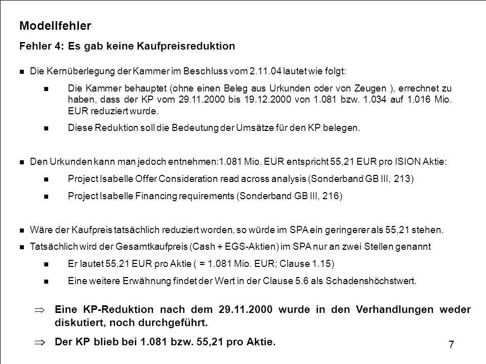 Modellfehler Fehler 4: Es gab keine Kaufpreisreduktion Die Kernüberlegung der Kammer im Beschluss vom 2.11.04 lautet wie folgt: Die Kammer behauptet (ohne einen Beleg aus Urkunden oder von Zeugen ), errechnet zu haben, dass der KP vom 29.11.2000 bis 19.12.2000 von 1.081 bzw.