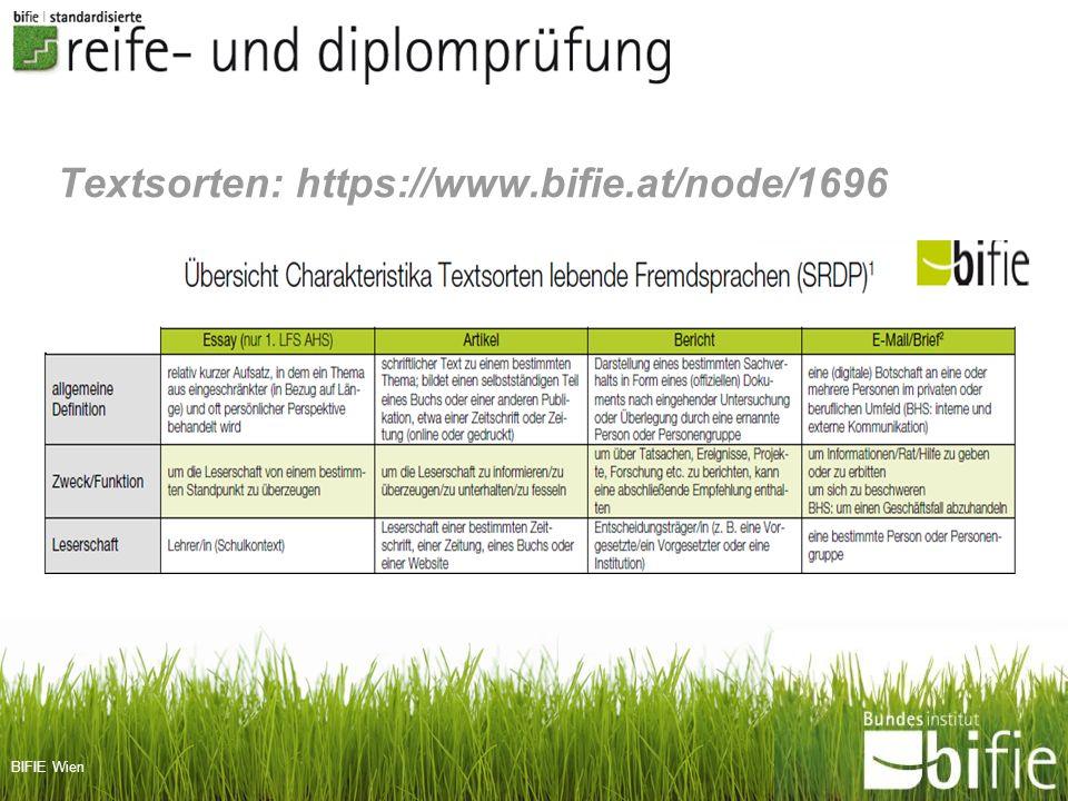 BIFIE Wien Textsorten: https://www.bifie.at/node/1696