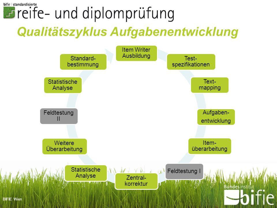 BIFIE Wien Qualitätszyklus Aufgabenentwicklung Item Writer Ausbildung Test- spezifikationen Text- mapping Aufgaben- entwicklung Item- überarbeitung Fe