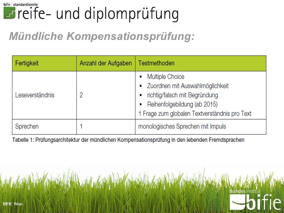 BIFIE Wien Mündliche Kompensationsprüfung: