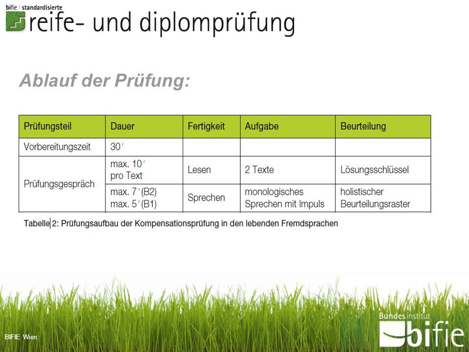 BIFIE Wien Ablauf der Prüfung: