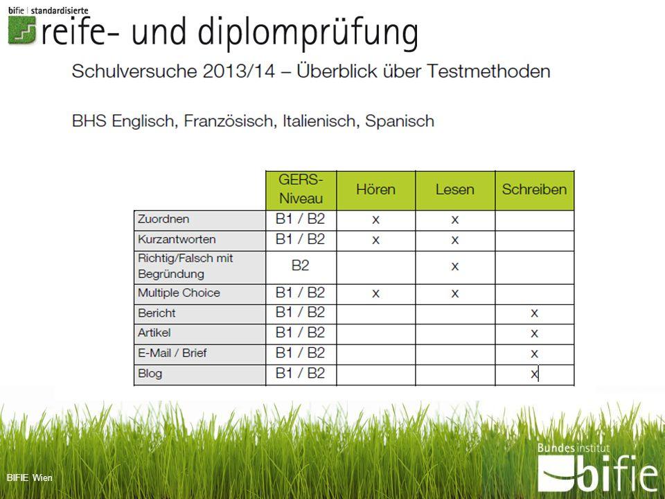 Schulversuch 2014/15 – Überblick über Testmethoden