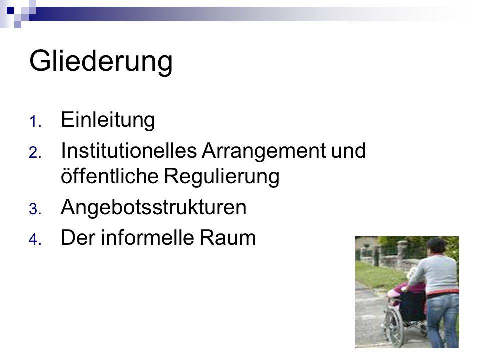 Gliederung 1. Einleitung 2. Institutionelles Arrangement und öffentliche Regulierung 3. Angebotsstrukturen 4. Der informelle Raum