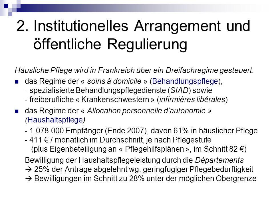 2. Institutionelles Arrangement und öffentliche Regulierung Häusliche Pflege wird in Frankreich über ein Dreifachregime gesteuert: das Regime der « so