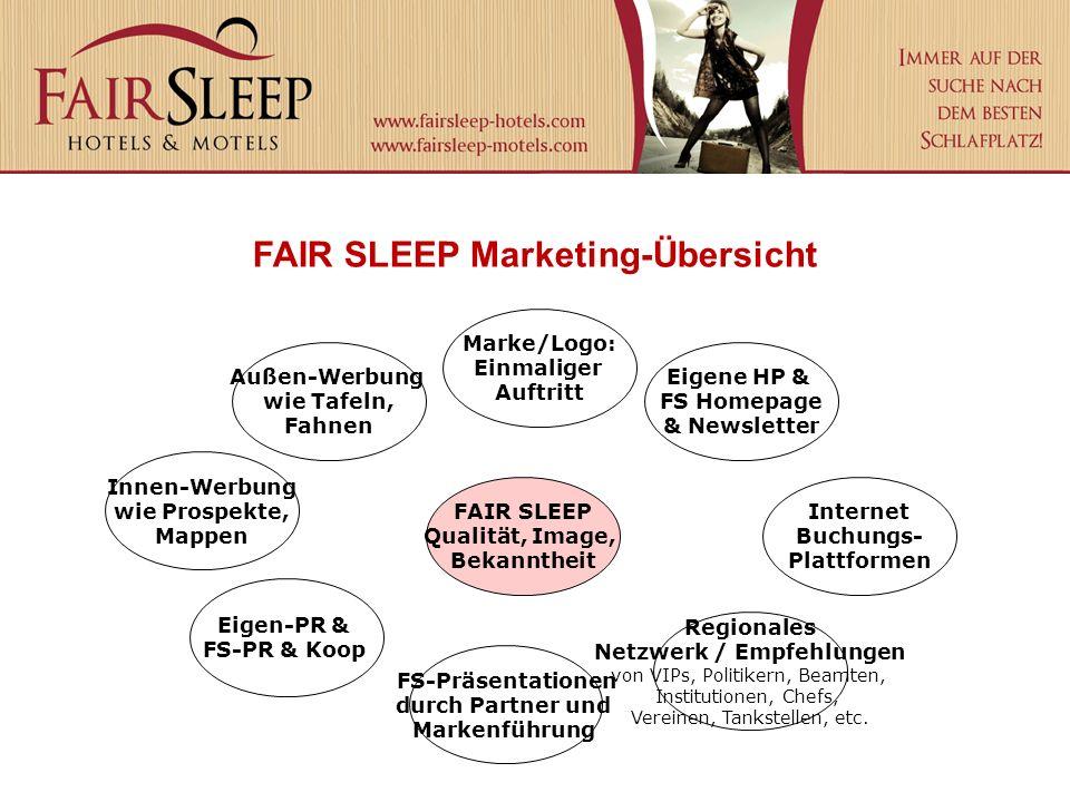 FAIR SLEEP Marketing-Übersicht Innen-Werbung wie Prospekte, Mappen Außen-Werbung wie Tafeln, Fahnen Marke/Logo: Einmaliger Auftritt Eigene HP & FS Hom