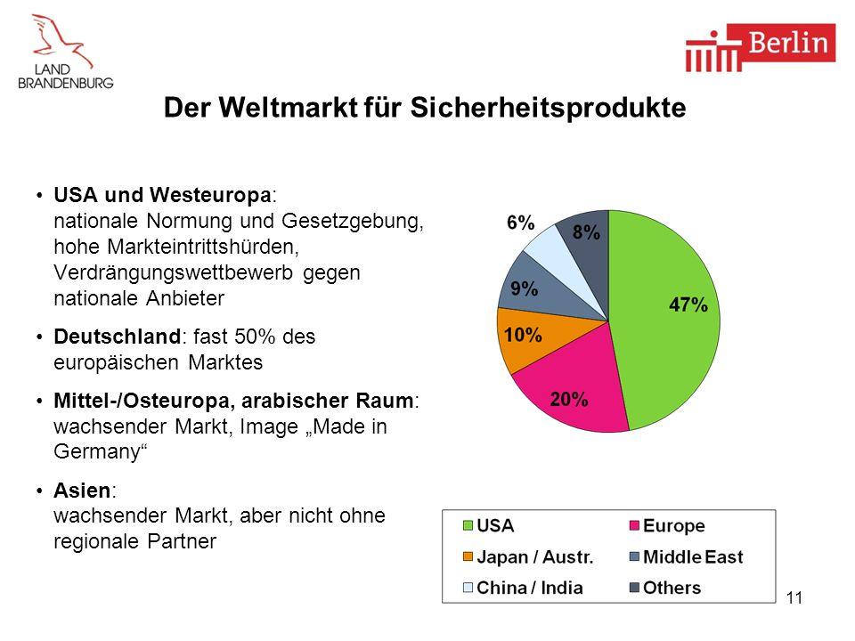 11 USA und Westeuropa: nationale Normung und Gesetzgebung, hohe Markteintrittshürden, Verdrängungswettbewerb gegen nationale Anbieter Deutschland: fas