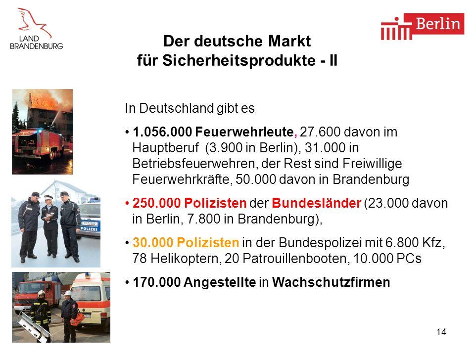14 In Deutschland gibt es 1.056.000 Feuerwehrleute, 27.600 davon im Hauptberuf (3.900 in Berlin), 31.000 in Betriebsfeuerwehren, der Rest sind Freiwil