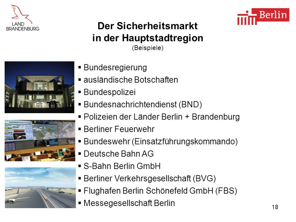 18 Der Sicherheitsmarkt in der Hauptstadtregion (Beispiele) Bundesregierung ausländische Botschaften Bundespolizei Bundesnachrichtendienst (BND) Poliz