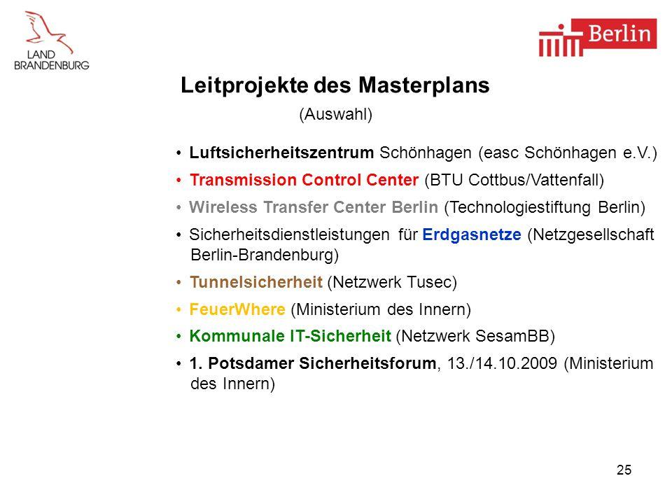 25 Leitprojekte des Masterplans (Auswahl) Luftsicherheitszentrum Schönhagen (easc Schönhagen e.V.) Transmission Control Center (BTU Cottbus/Vattenfall