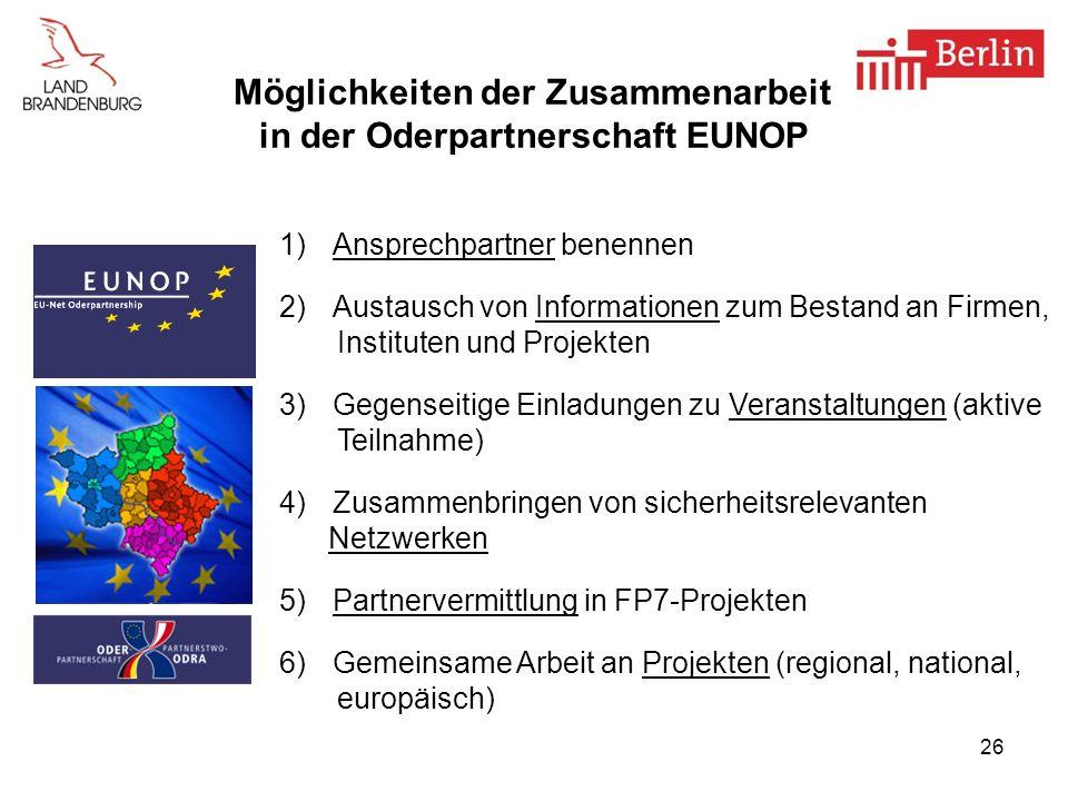 26 Möglichkeiten der Zusammenarbeit in der Oderpartnerschaft EUNOP 1)Ansprechpartner benennen 2)Austausch von Informationen zum Bestand an Firmen, Ins