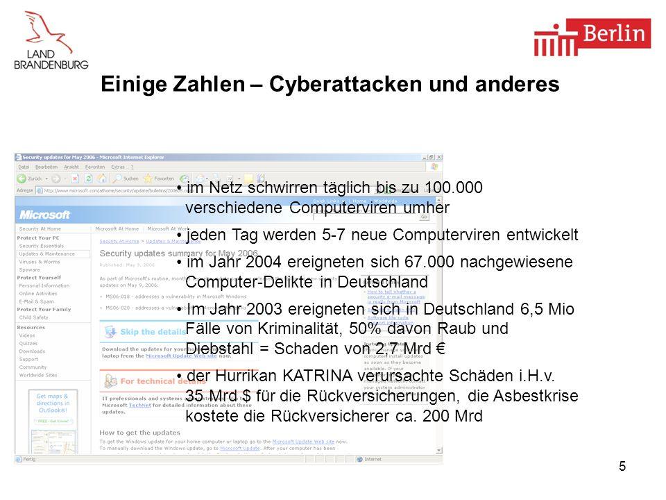 5 im Netz schwirren täglich bis zu 100.000 verschiedene Computerviren umher jeden Tag werden 5-7 neue Computerviren entwickelt im Jahr 2004 ereigneten