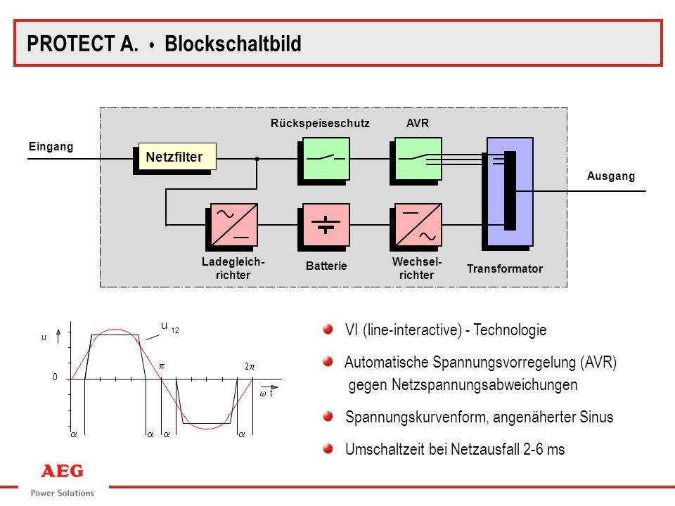 Eingang Ausgang Rückspeiseschutz AVR Wechsel- richter Batterie Ladegleich- richter Transformator Netzfilter VI (line-interactive) - Technologie Automa