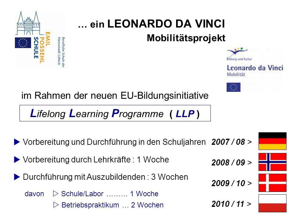 … ein LEONARDO DA VINCI Mobilitätsprojekt im Rahmen der neuen EU-Bildungsinitiative L ifelong L earning P rogramme ( LLP ) 2007 / 08 > 2008 / 09 > 2009 / 10 > 2010 / 11 > Vorbereitung und Durchführung in den Schuljahren Vorbereitung durch Lehrkräfte : 1 Woche Durchführung mit Auszubildenden : 3 Wochen davon Schule/Labor ……… 1 Woche Betriebspraktikum … 2 Wochen