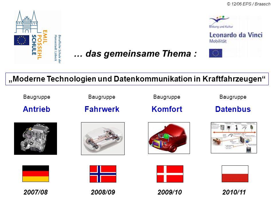 … das gemeinsame Thema : Moderne Technologien und Datenkommunikation in Kraftfahrzeugen Baugruppe Antrieb Baugruppe Fahrwerk Baugruppe Komfort Baugruppe Datenbus 2007/082008/092009/102010/11 © 12/06 EPS / Braasch