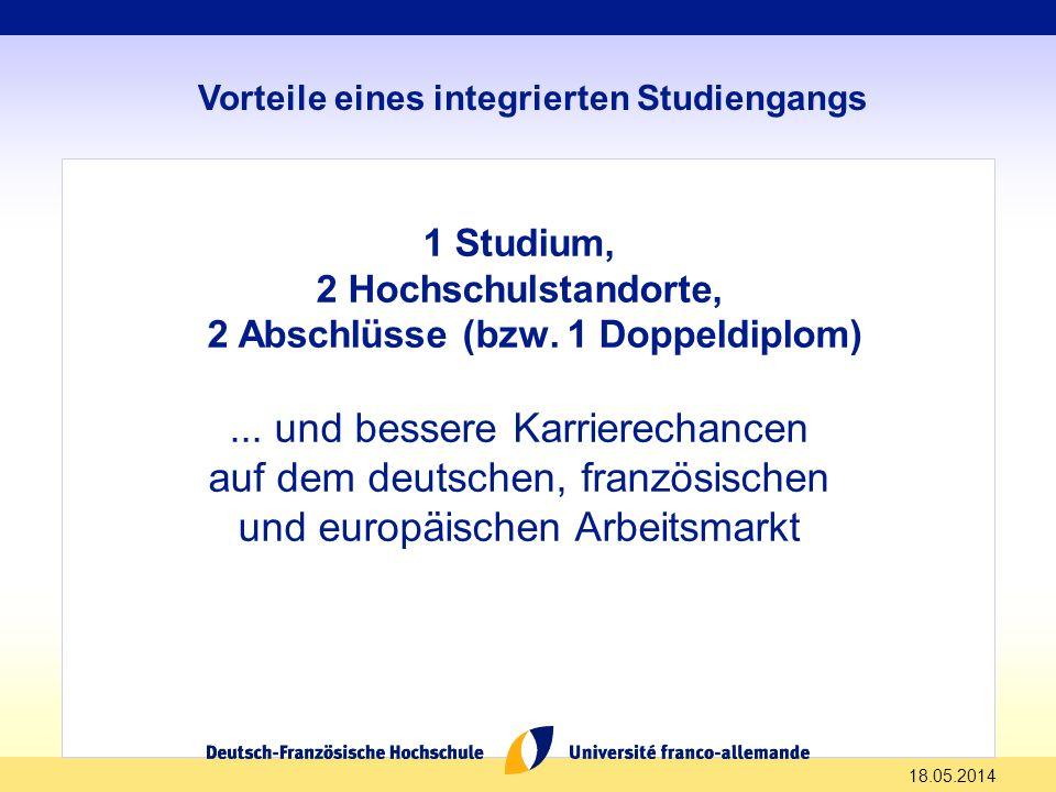 18.05.2014 Vorteile eines integrierten Studiengangs 1 Studium, 2 Hochschulstandorte, 2 Abschlüsse (bzw.