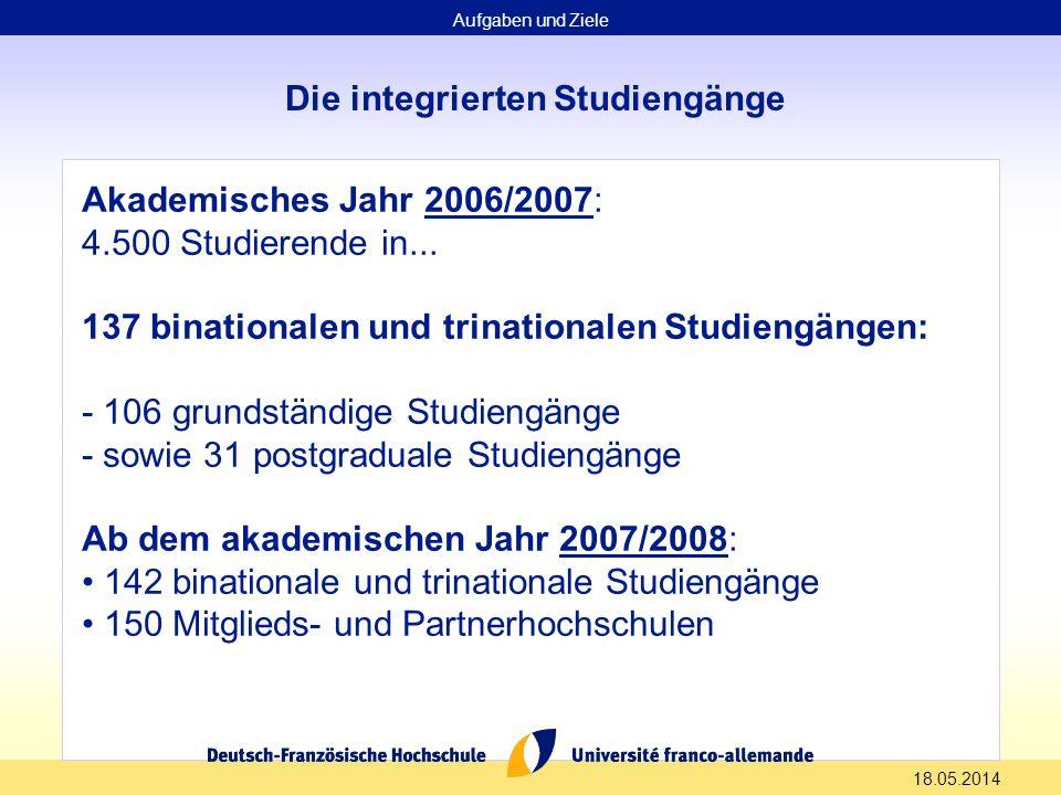 18.05.2014 Die integrierten Studiengänge Akademisches Jahr 2006/2007: 4.500 Studierende in... 137 binationalen und trinationalen Studiengängen: - 106