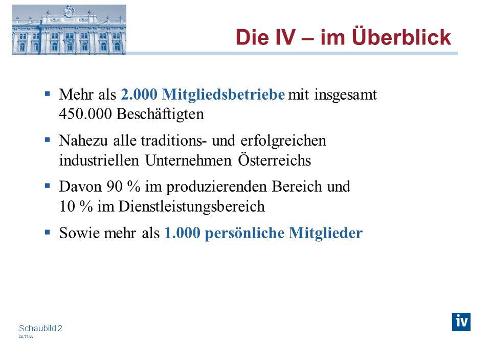 08.11.06 Schaubild 2 Mehr als 2.000 Mitgliedsbetriebe mit insgesamt 450.000 Beschäftigten Nahezu alle traditions- und erfolgreichen industriellen Unte
