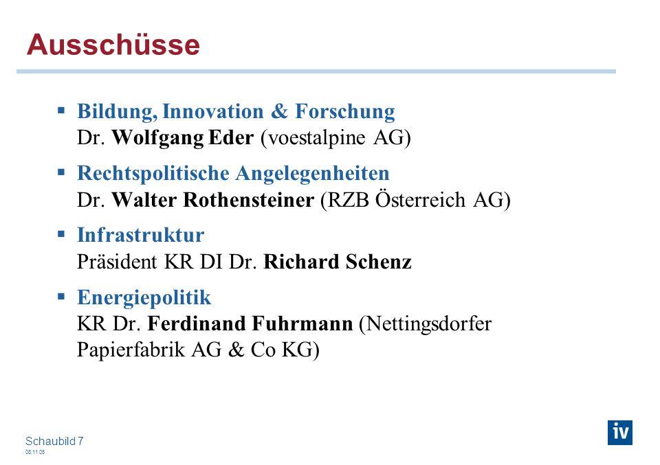 08.11.06 Schaubild 7 Ausschüsse Bildung, Innovation & Forschung Dr. Wolfgang Eder (voestalpine AG) Rechtspolitische Angelegenheiten Dr. Walter Rothens