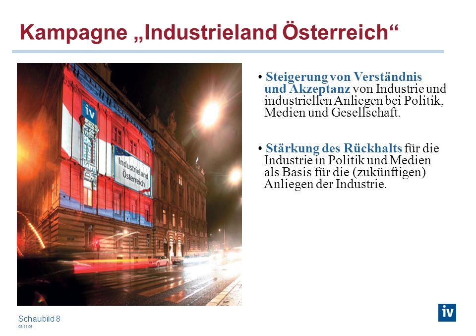 08.11.06 Schaubild 8 Kampagne Industrieland Österreich Steigerung von Verständnis und Akzeptanz von Industrie und industriellen Anliegen bei Politik,